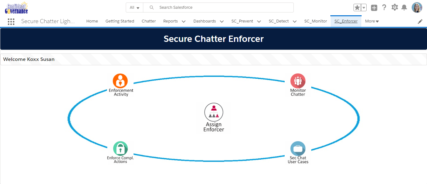 ConfidentG Secure Monitoring Governance For Chatter
